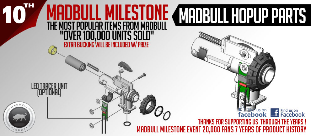 Madbull 10th MIlstone